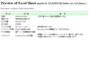 wp addin05 300x204 WPでExcelの表組みを取り込む