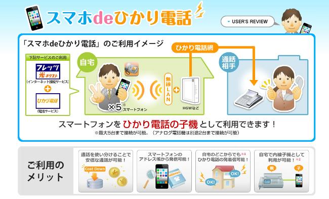 hikari 2 iPhoneでひかり電話を使う