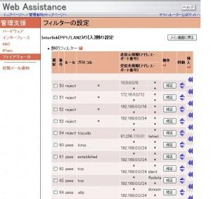 Web Assistance 141 300x283 RTX1100のWeb Assistance機能