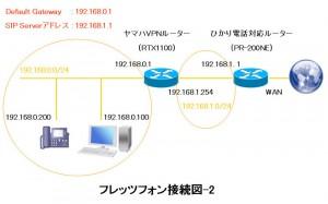 flets021 300x187 RTX1100にフレッツフォンを接続