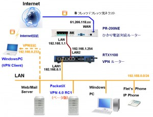 packetix VPN 4.0 RC1 12 300x231 PacketiX VPN 4.0 でNAT T