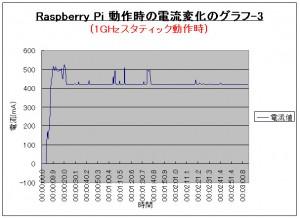 5V Icc 03 300x219 Raspberry Piで消費電流測定